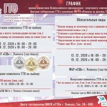 Основные испытания комплекса ГТО на декабрь 2020 года