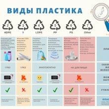 Виды-пластика-1024x768