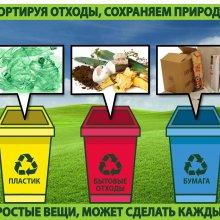 Памятки по сортировке отходов